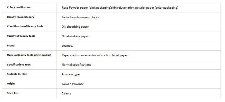 paper powder information