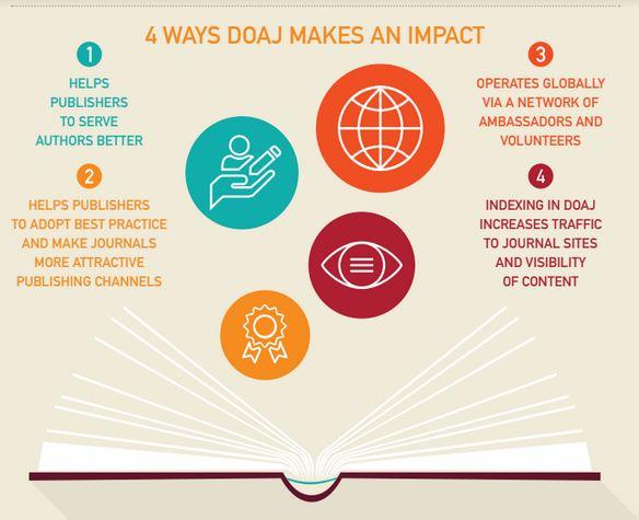 4 Ways DOAJ Makes An Impact