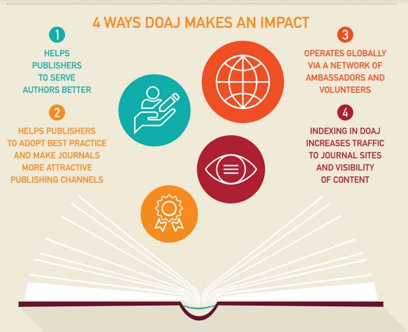4 Ways DOAJ Makes An Impact