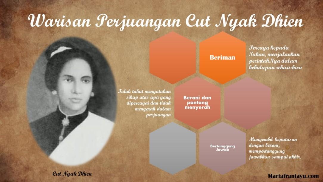 Belajar dari Cut Nyak Dhien_Ayu Frani