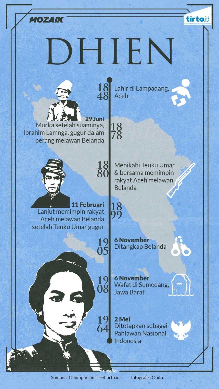infografik_mozaik_6_november_2017_dhien_-_quita-01