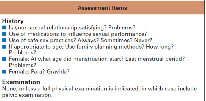 Example of questions to ask during the assessment